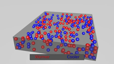 warmer-cooler
